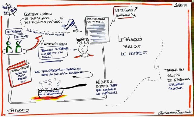 facilitation-graphique-damien-bonhomme-torpillage
