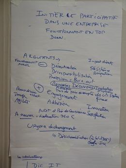 Initier le participatif dans une entreprise Top Down