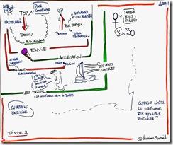 facilitation-graphique-damien-bonhomme-2