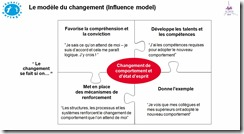 influence-model-du-changement