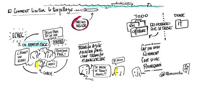 limiter-torpillage-manager-resistent-gribouille
